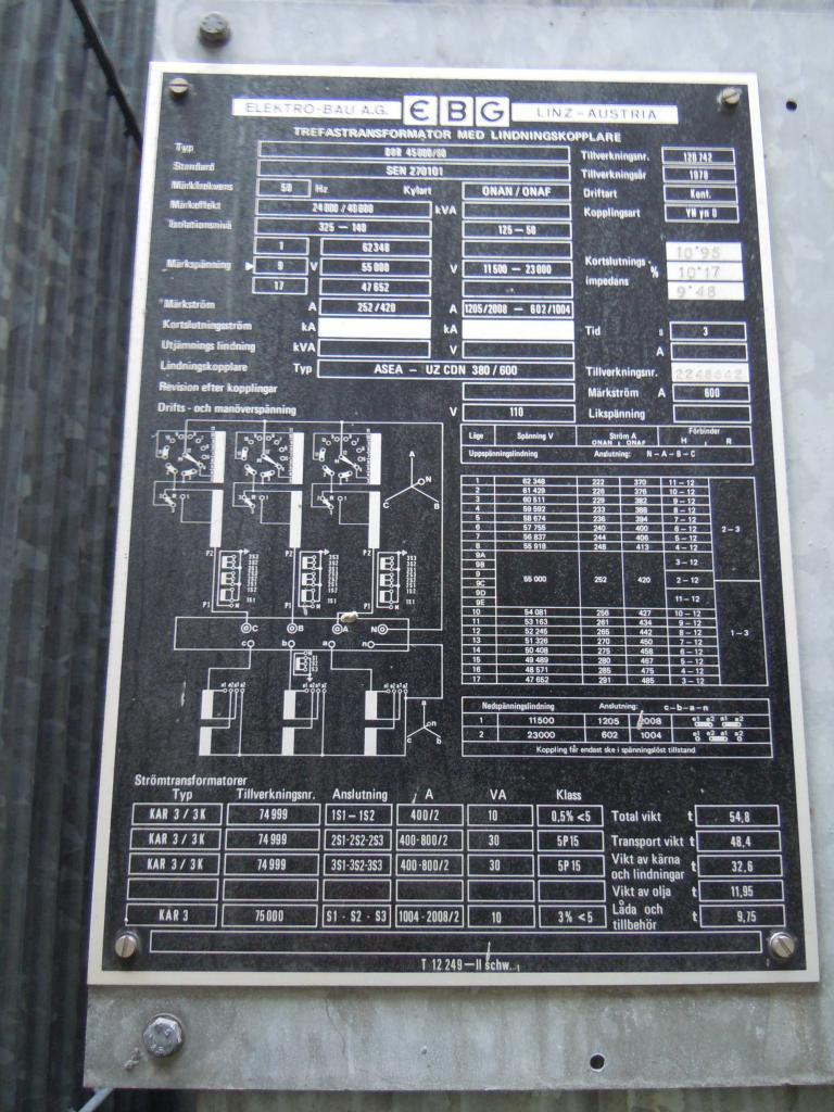 EBG 2440 MVA